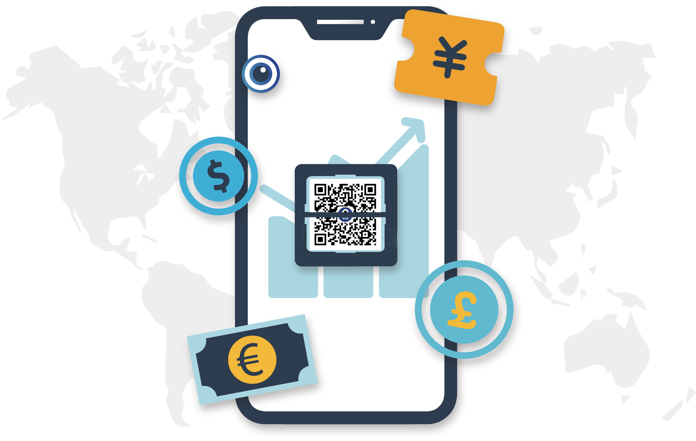 Chinese Mobile Payment Solutions